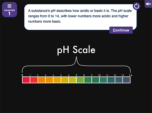 Virtual Labs pH Scale and Meter Calibration  GameUp  BrainPOP